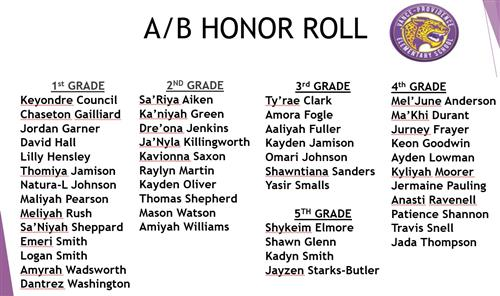 A/B Honor Roll Students
